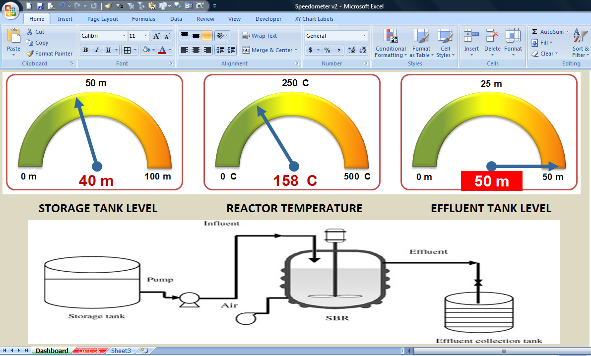 Excel industrial dashboard with semicircular gauges great the controls pronofoot35fo Images