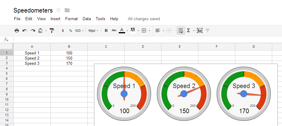 google docs experimenting with speedometers in a gd