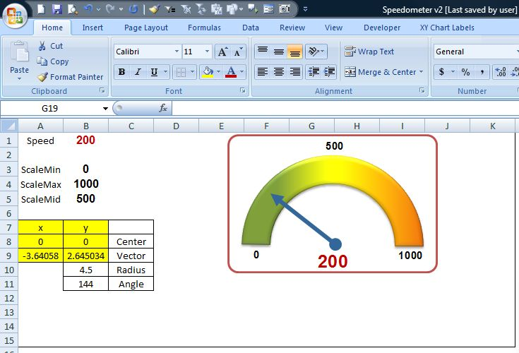 Excel another speedometer or semicircular gauge great for Excel speedometer template download