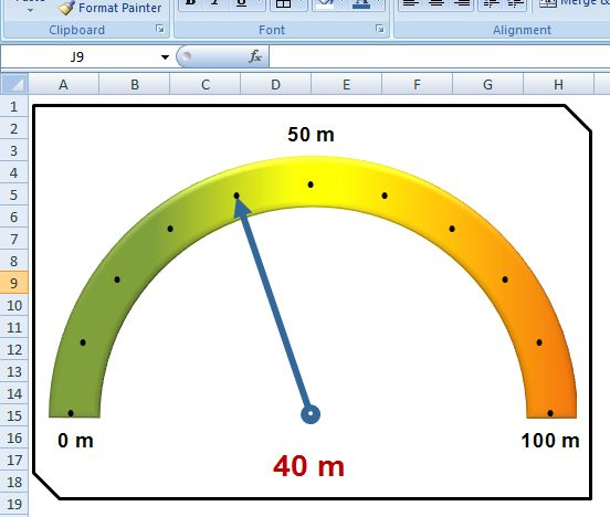 Excel Another Speedometer Or Semicircular Gauge Great Software